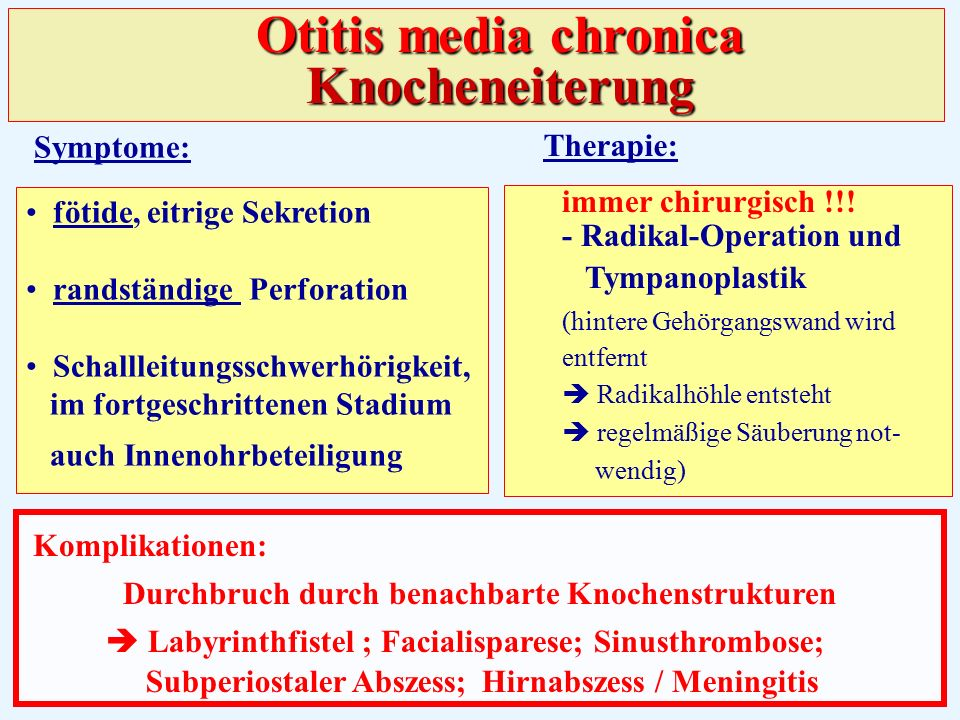 Otitis media chronica Knocheneiterung