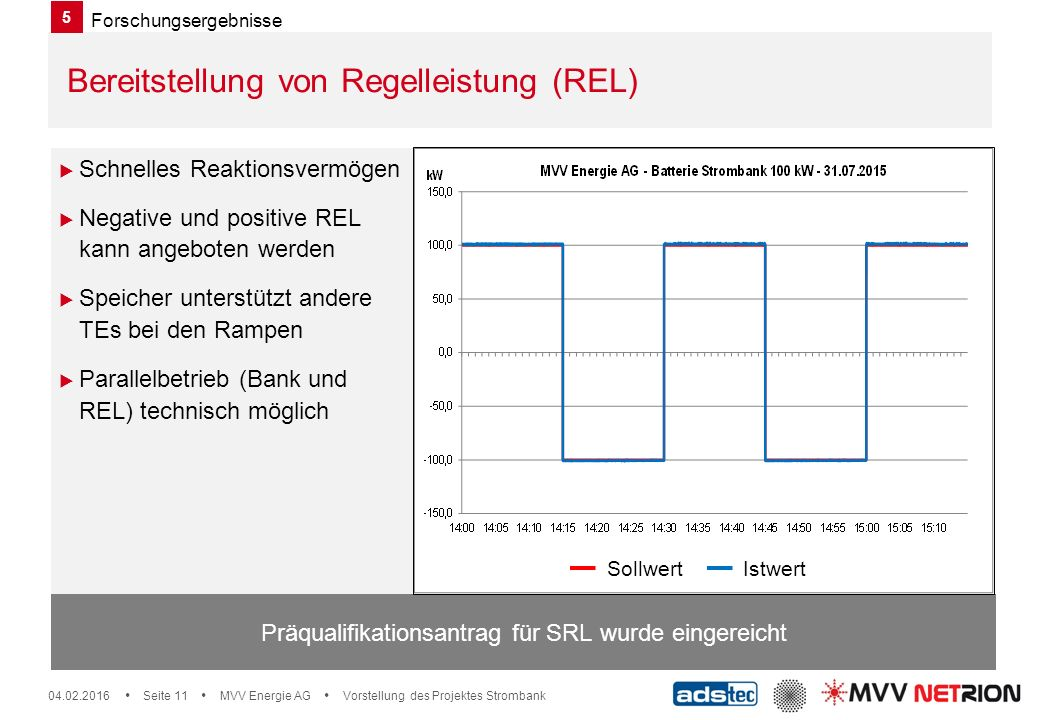 Bereitstellung von Regelleistung (REL)