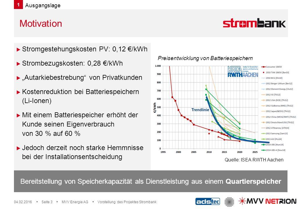 Motivation Stromgestehungskosten PV: 0,12 €/kWh