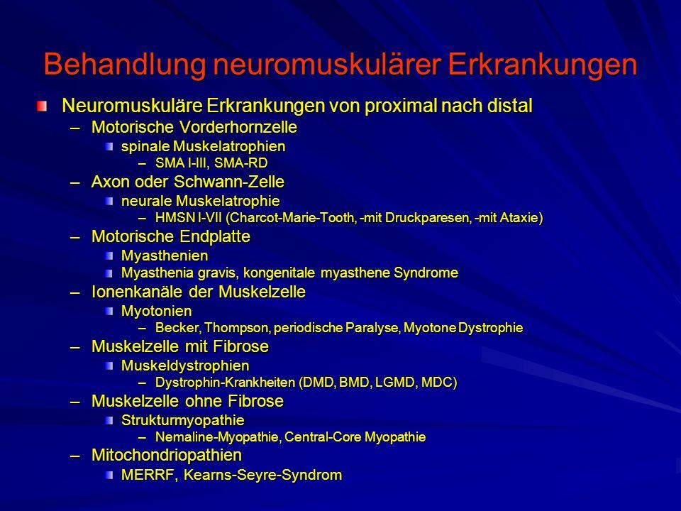 Behandlung neuromuskulärer Erkrankungen