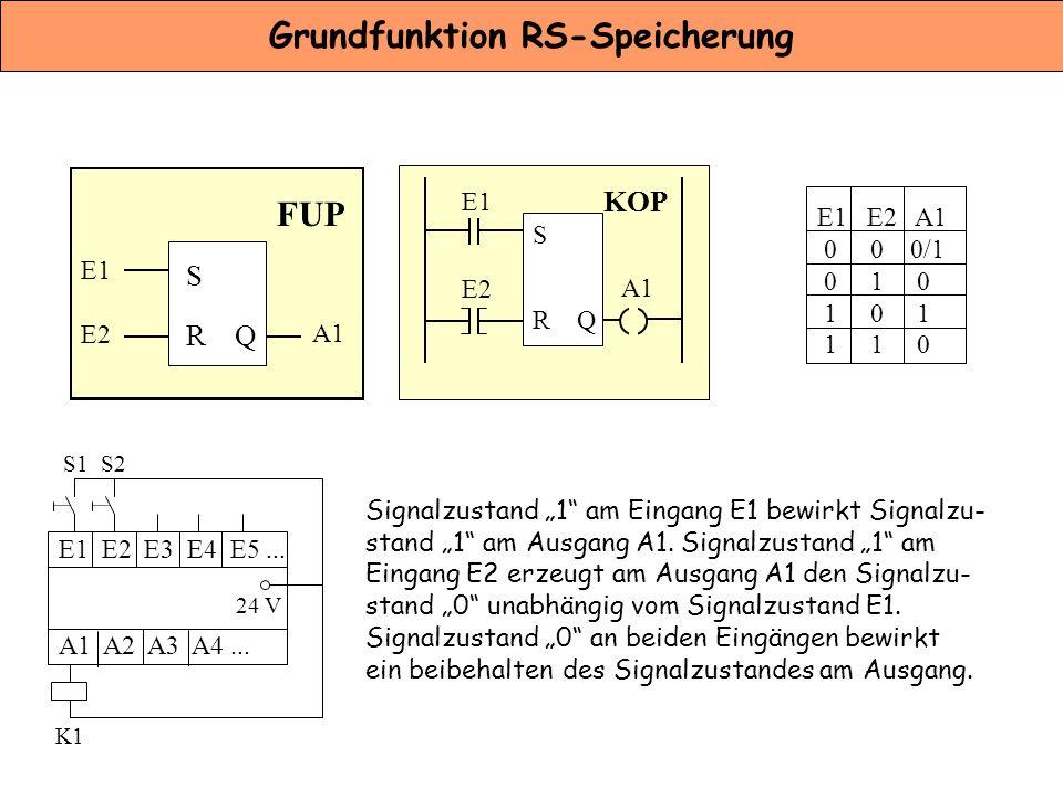 Grundfunktion RS-Speicherung