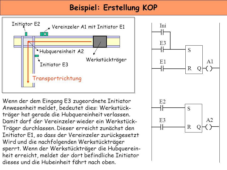 Beispiel: Erstellung KOP