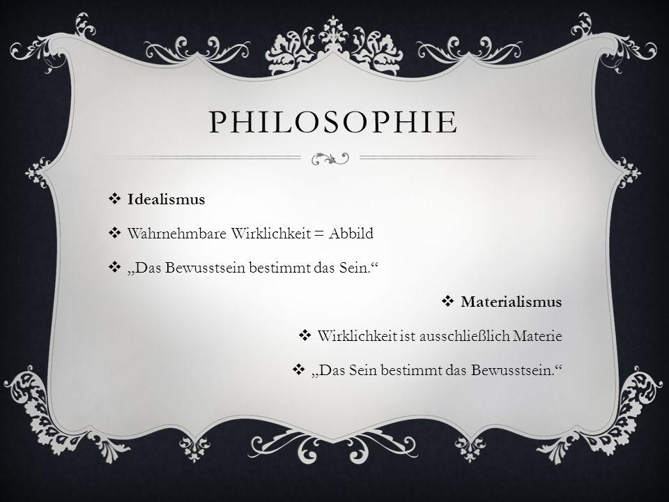 Philosophie Idealismus Wahrnehmbare Wirklichkeit = Abbild