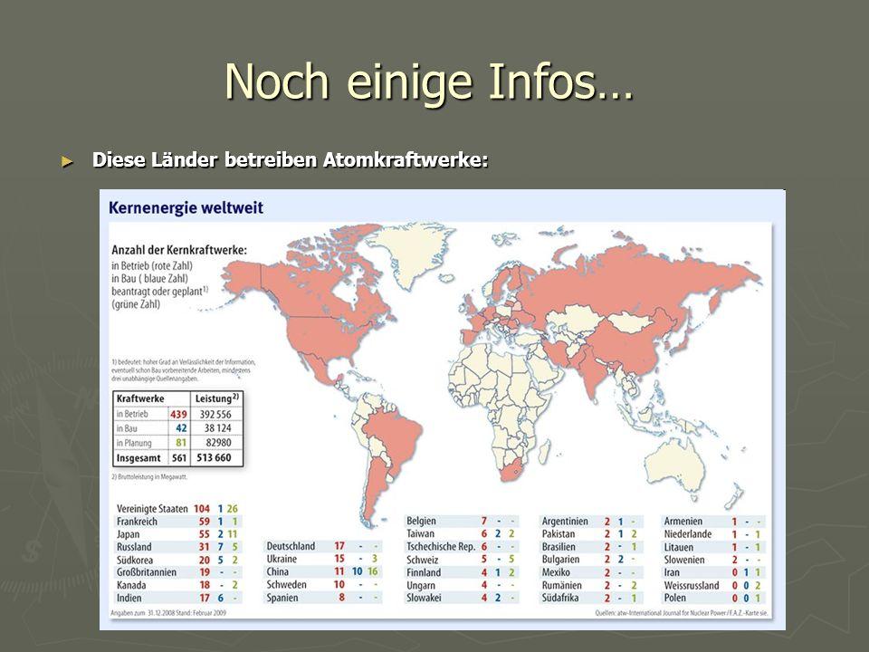 Noch einige Infos… Diese Länder betreiben Atomkraftwerke: