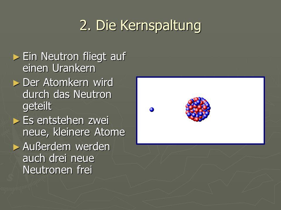 2. Die Kernspaltung Ein Neutron fliegt auf einen Urankern