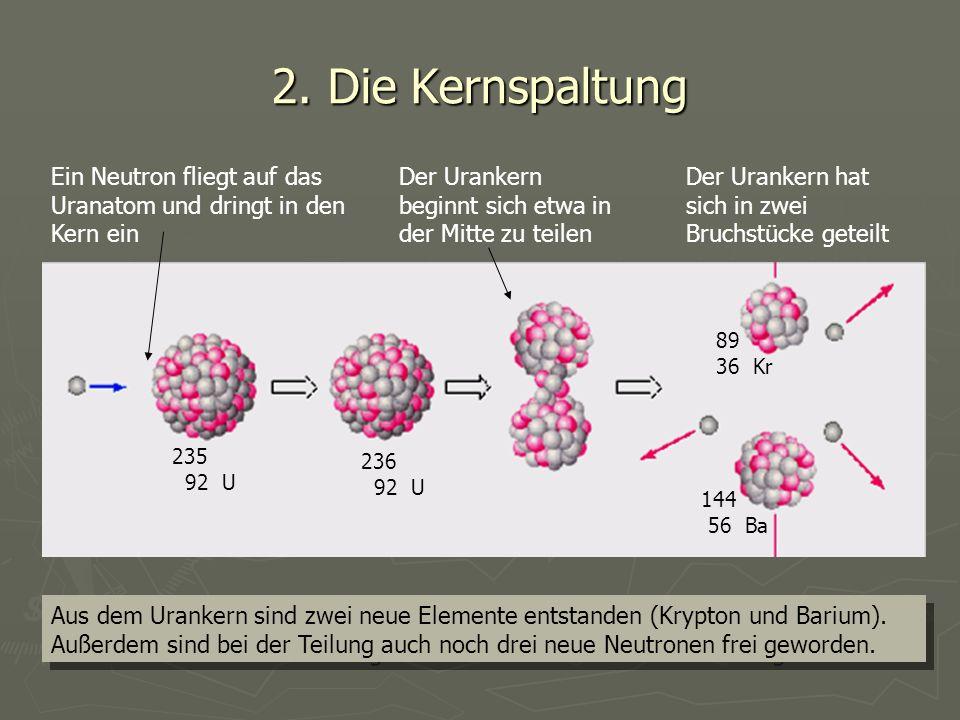 2. Die Kernspaltung Ein Neutron fliegt auf das Uranatom und dringt in den Kern ein. Der Urankern beginnt sich etwa in der Mitte zu teilen.