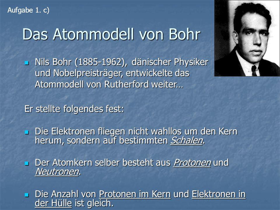 Das Atommodell von Bohr