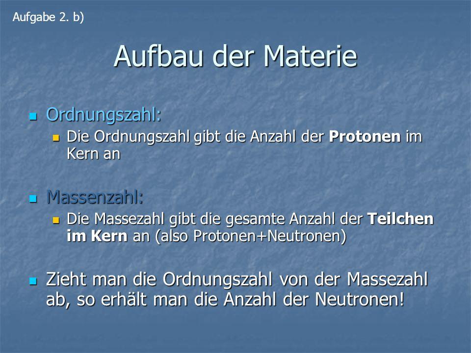 Aufbau der Materie Ordnungszahl: Massenzahl: