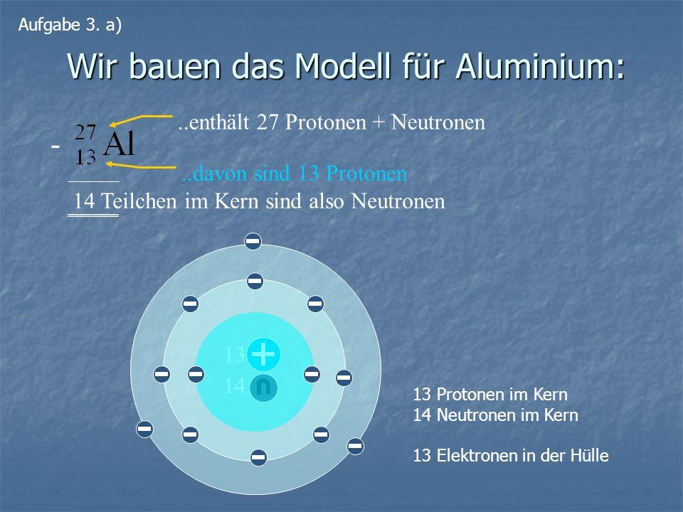 Wir bauen das Modell für Aluminium: