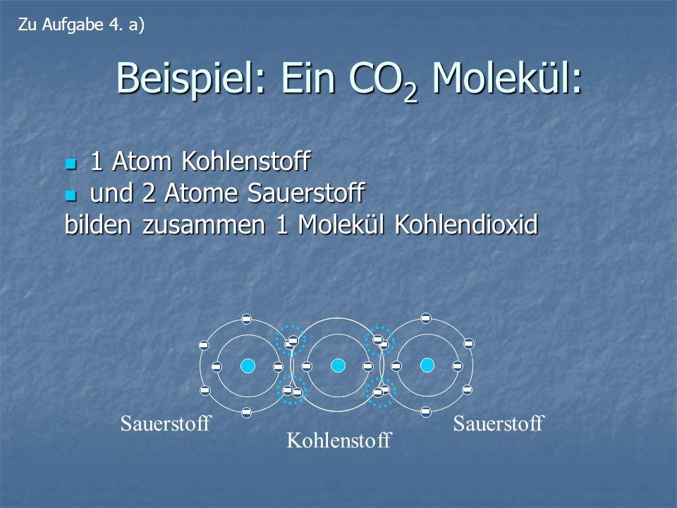 jedes kohlendioxid teilchen besteht aus