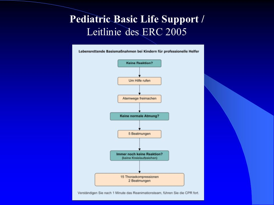 Pediatric Basic Life Support / Leitlinie des ERC 2005