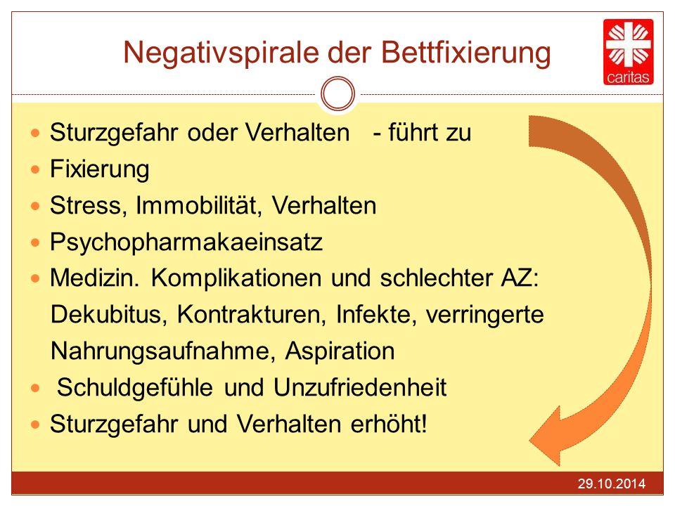 Negativspirale der Bettfixierung