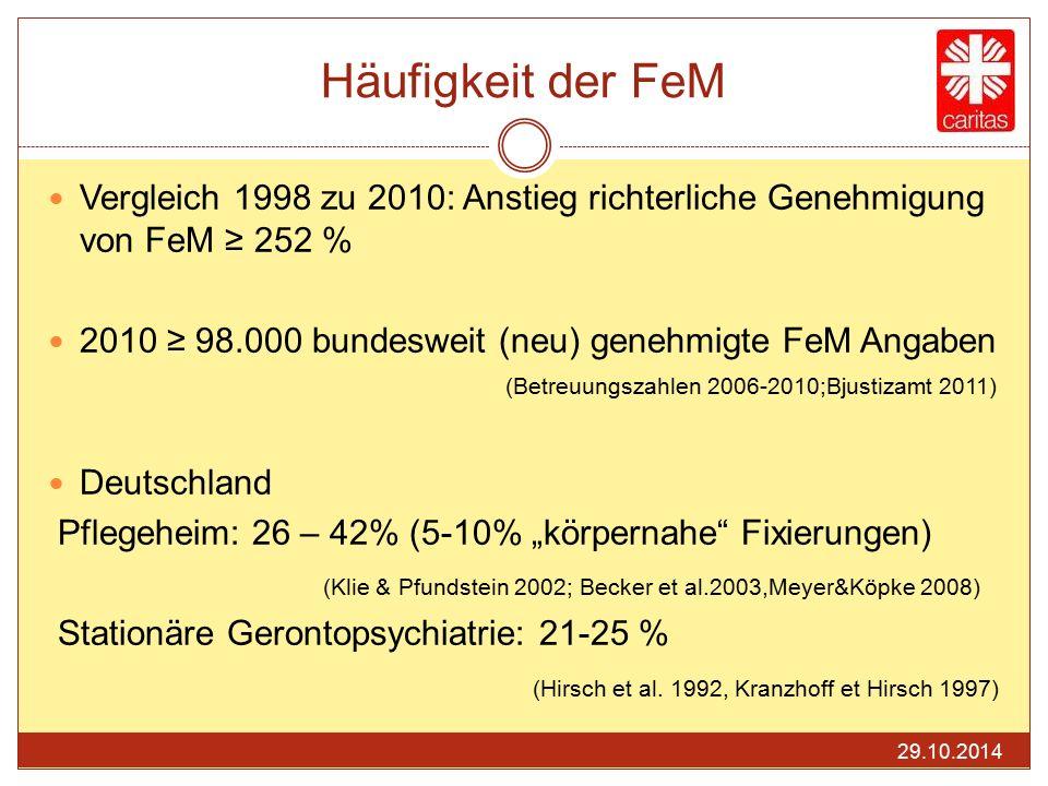 Häufigkeit der FeM Vergleich 1998 zu 2010: Anstieg richterliche Genehmigung von FeM ≥ 252 %