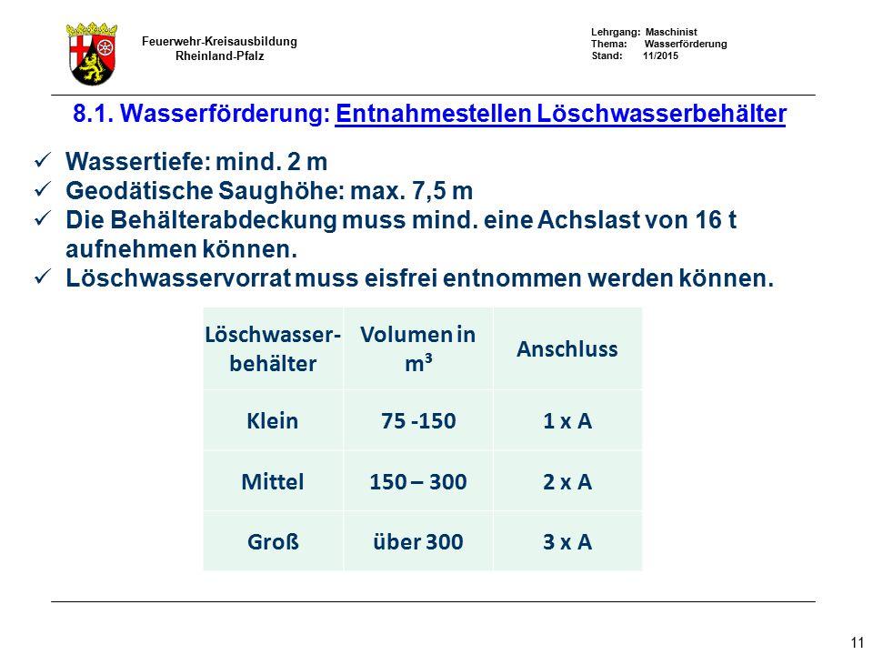 8.1. Wasserförderung: Entnahmestellen Löschwasserbehälter