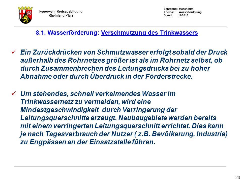 8.1. Wasserförderung: Verschmutzung des Trinkwassers