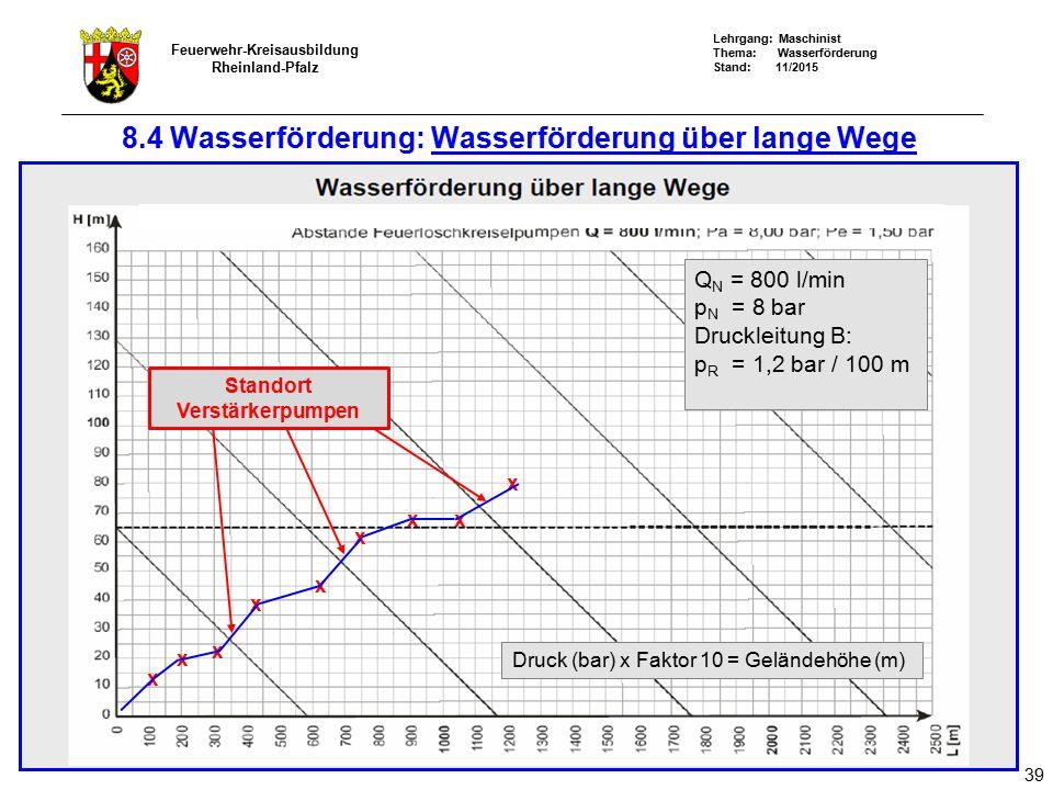 8.4 Wasserförderung: Wasserförderung über lange Wege