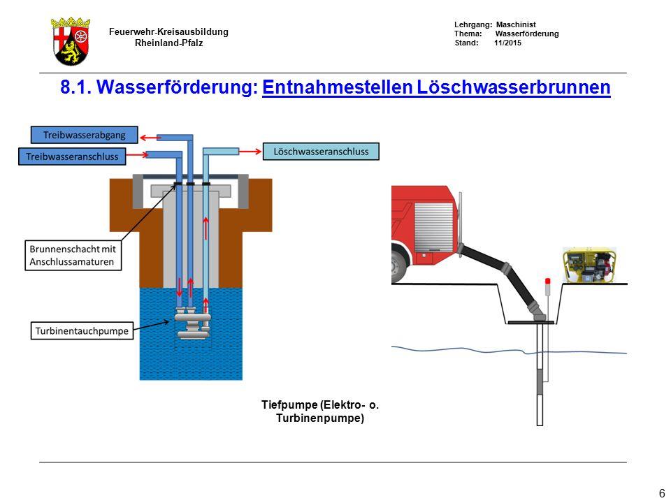 8.1. Wasserförderung: Entnahmestellen Löschwasserbrunnen