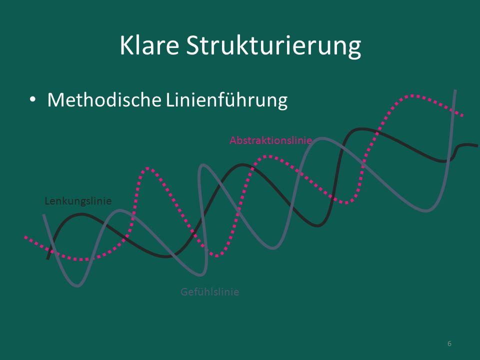 Klare Strukturierung Methodische Linienführung Abstraktionslinie