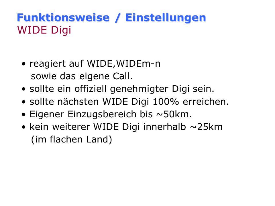 Funktionsweise / Einstellungen WIDE Digi