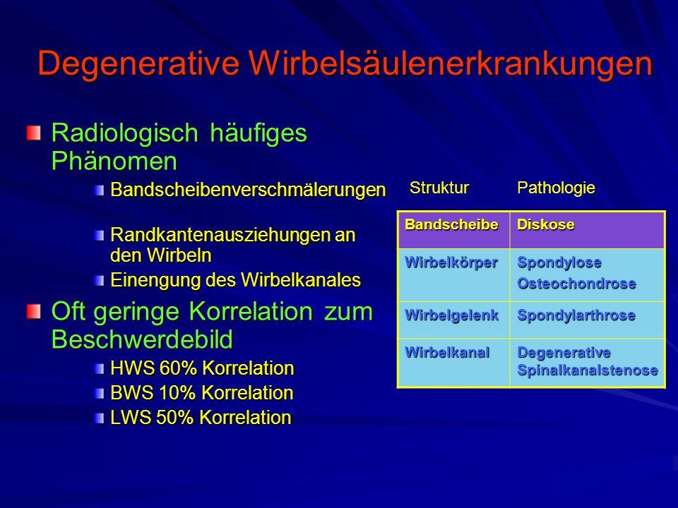 Degenerative Wirbelsäulenerkrankungen