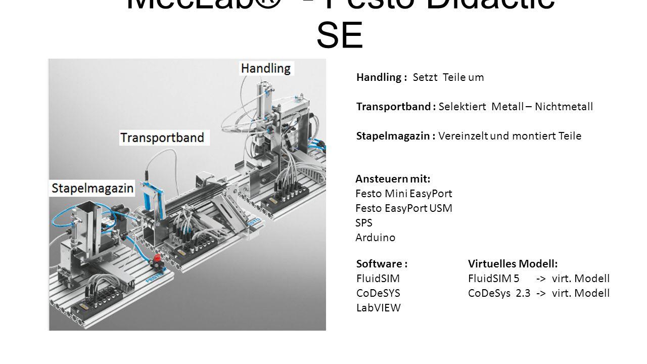 MecLab® - Festo Didactic SE