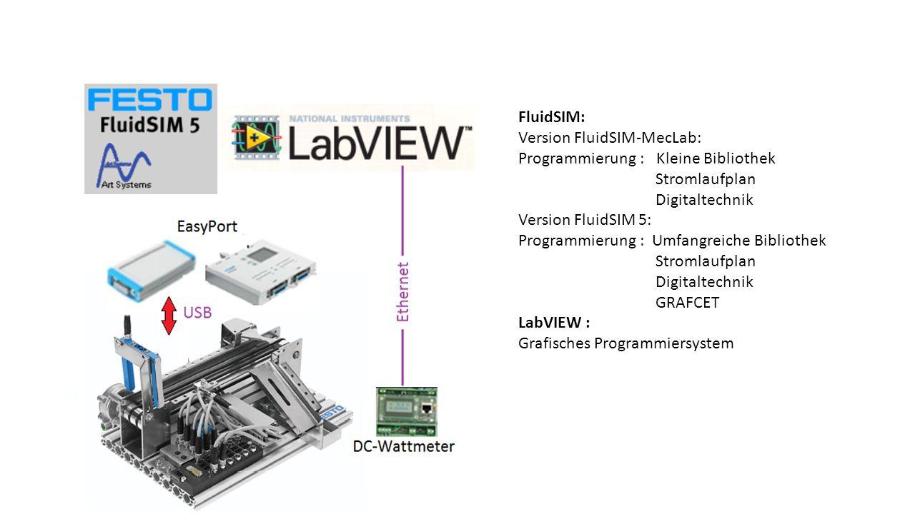 FluidSIM: Version FluidSIM-MecLab: Programmierung : Kleine Bibliothek. Stromlaufplan. Digitaltechnik.