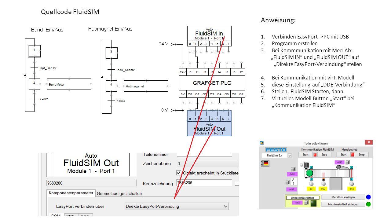 Quellcode FluidSIM Anweisung: Verbinden EasyPort ->PC mit USB