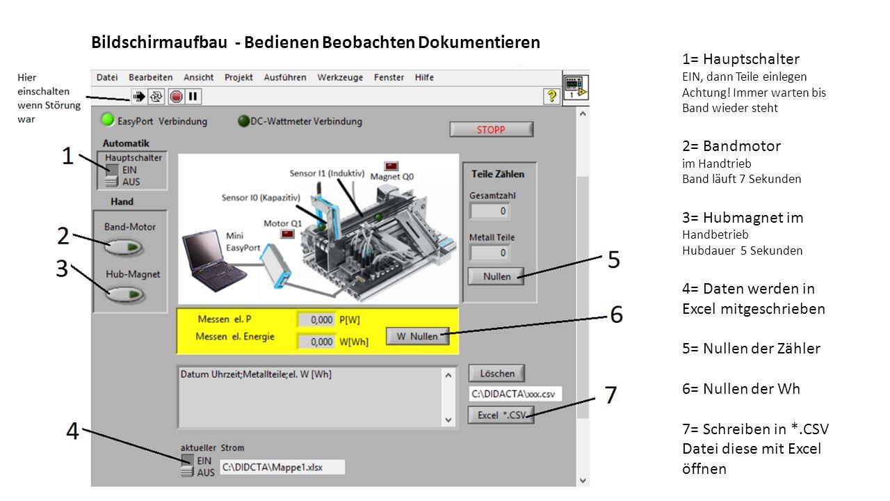 Bildschirmaufbau - Bedienen Beobachten Dokumentieren 1= Hauptschalter