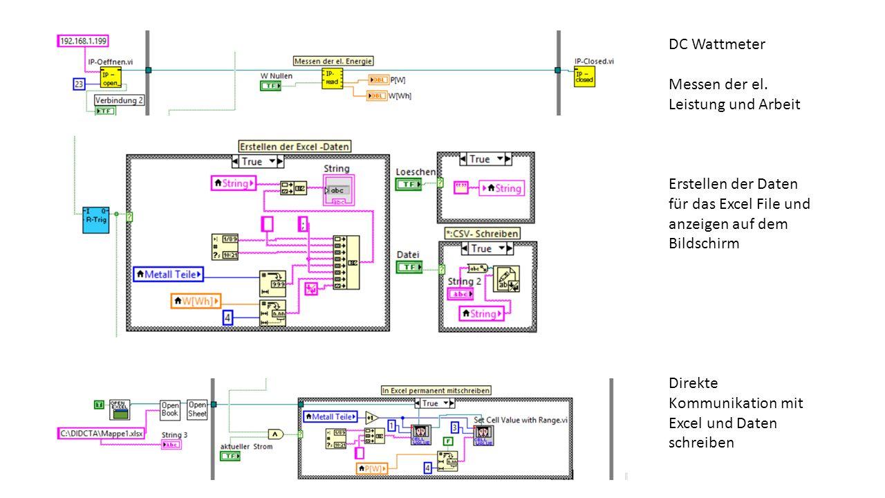 DC Wattmeter Messen der el. Leistung und Arbeit. Erstellen der Daten. für das Excel File und. anzeigen auf dem Bildschirm.