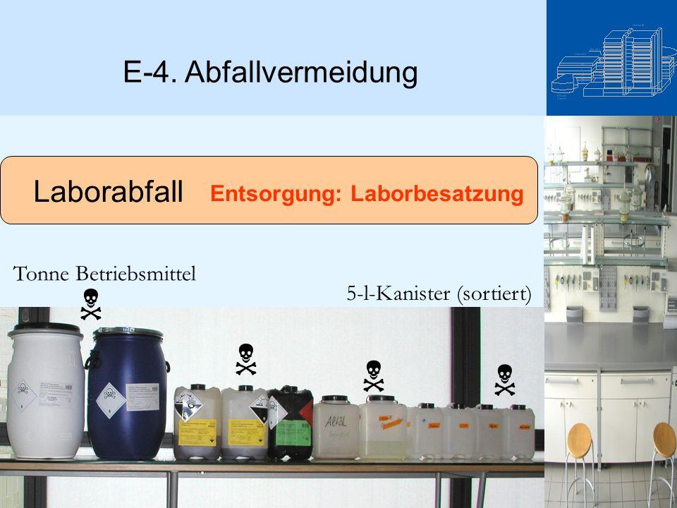 Entsorgung: Laborbesatzung