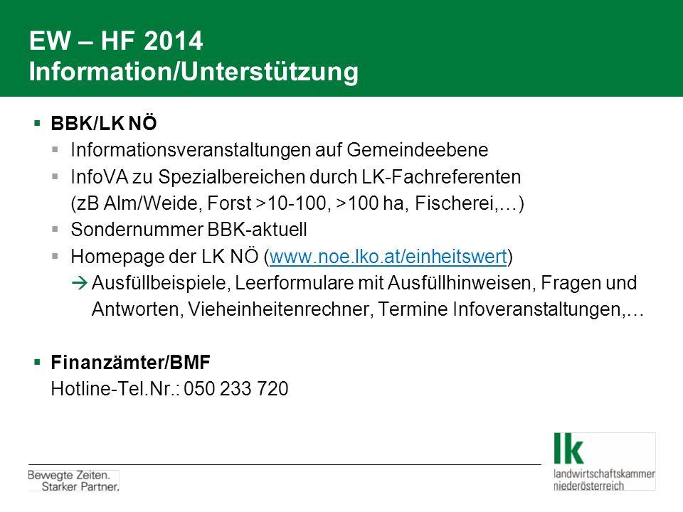 EW – HF 2014 Information/Unterstützung