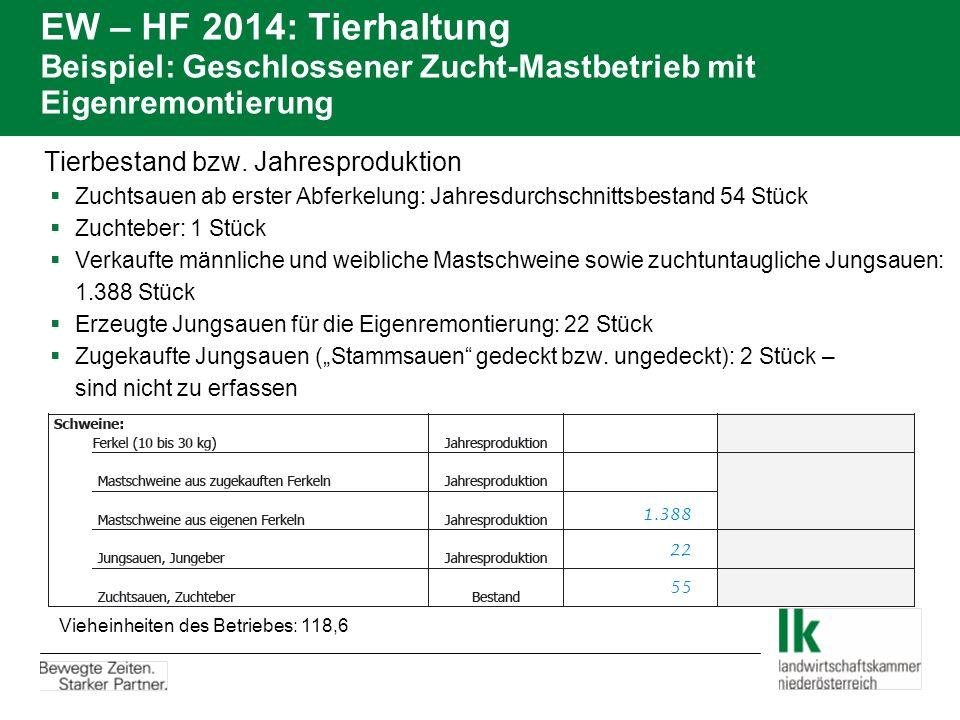 EW – HF 2014: Tierhaltung Beispiel: Geschlossener Zucht-Mastbetrieb mit Eigenremontierung
