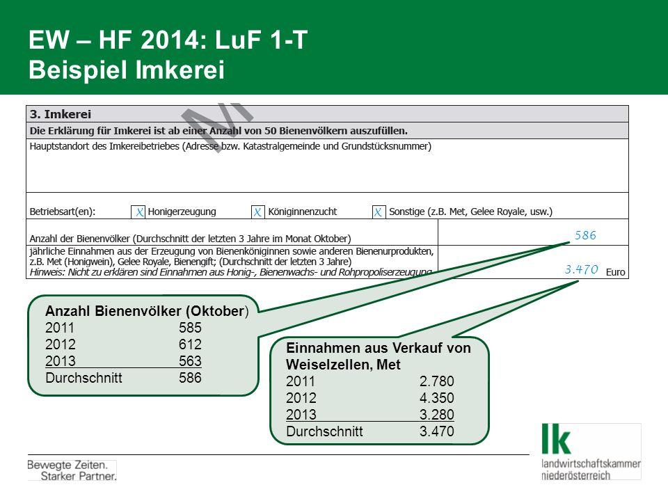 EW – HF 2014: LuF 1-T Beispiel Imkerei