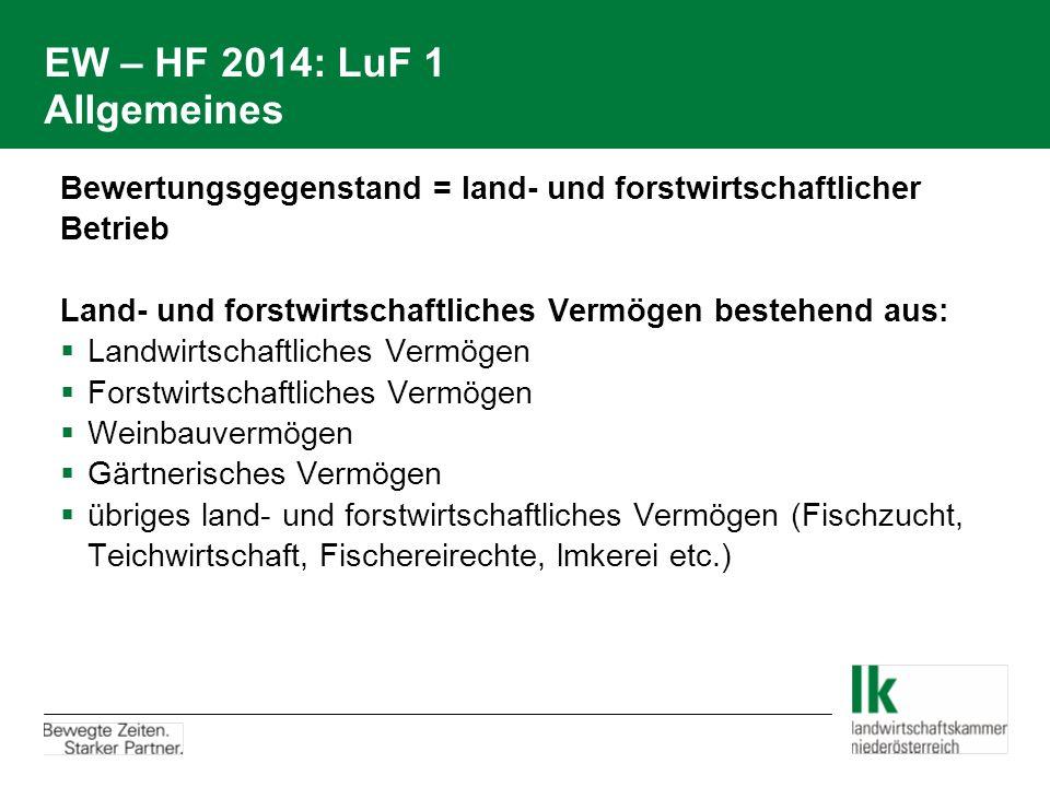 EW – HF 2014: LuF 1 Allgemeines