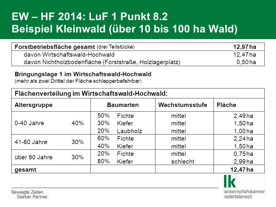 EW – HF 2014: LuF 1 Punkt 8.2 Beispiel Kleinwald (über 10 bis 100 ha Wald)