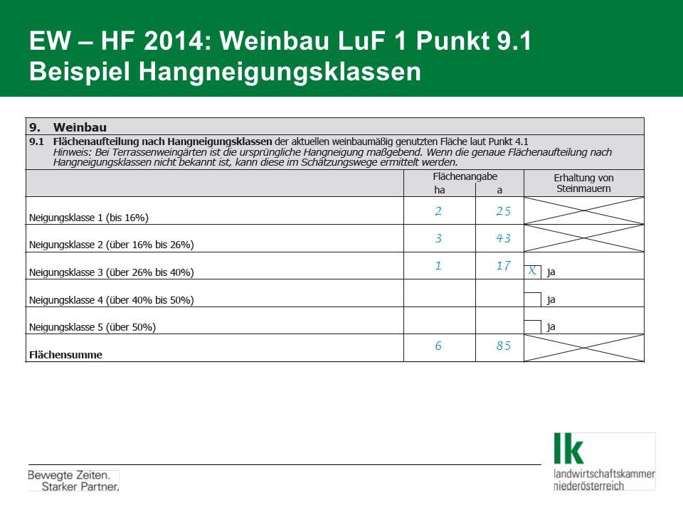 EW – HF 2014: Weinbau LuF 1 Punkt 9.1 Beispiel Hangneigungsklassen