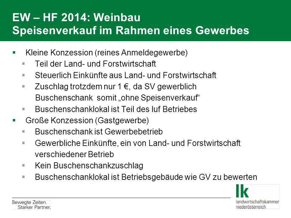 EW – HF 2014: Weinbau Speisenverkauf im Rahmen eines Gewerbes