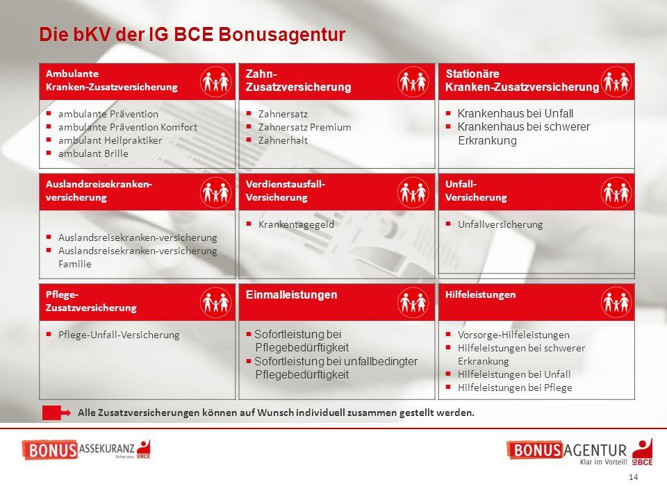 Die bKV der IG BCE Bonusagentur