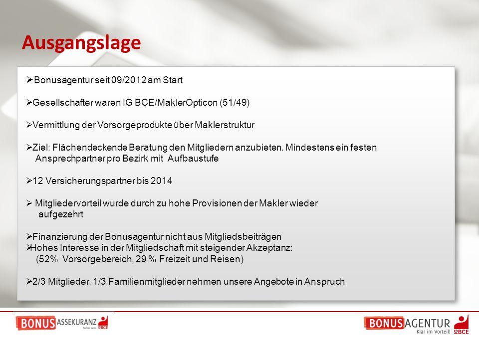 Ausgangslage Bonusagentur seit 09/2012 am Start