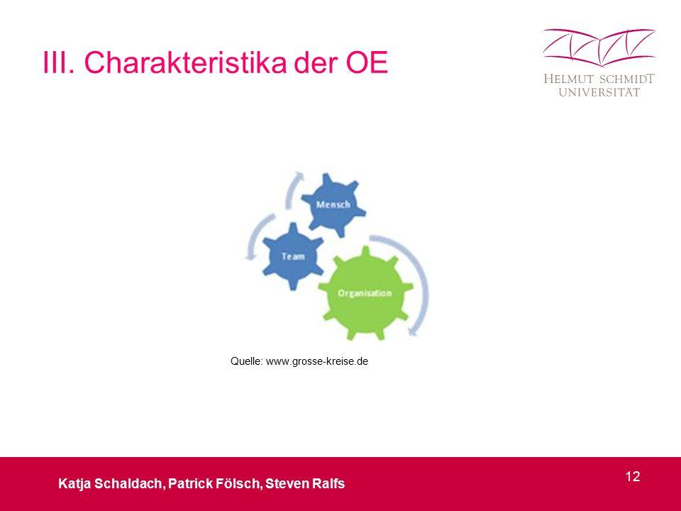 III. Charakteristika der OE