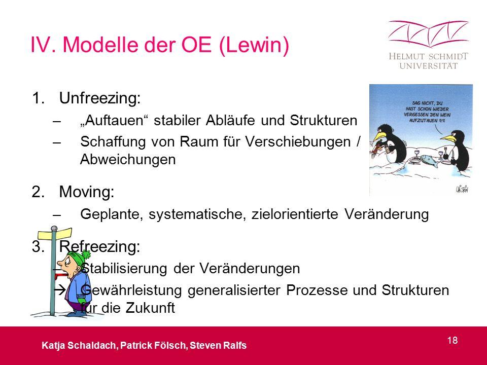 IV. Modelle der OE (Lewin)