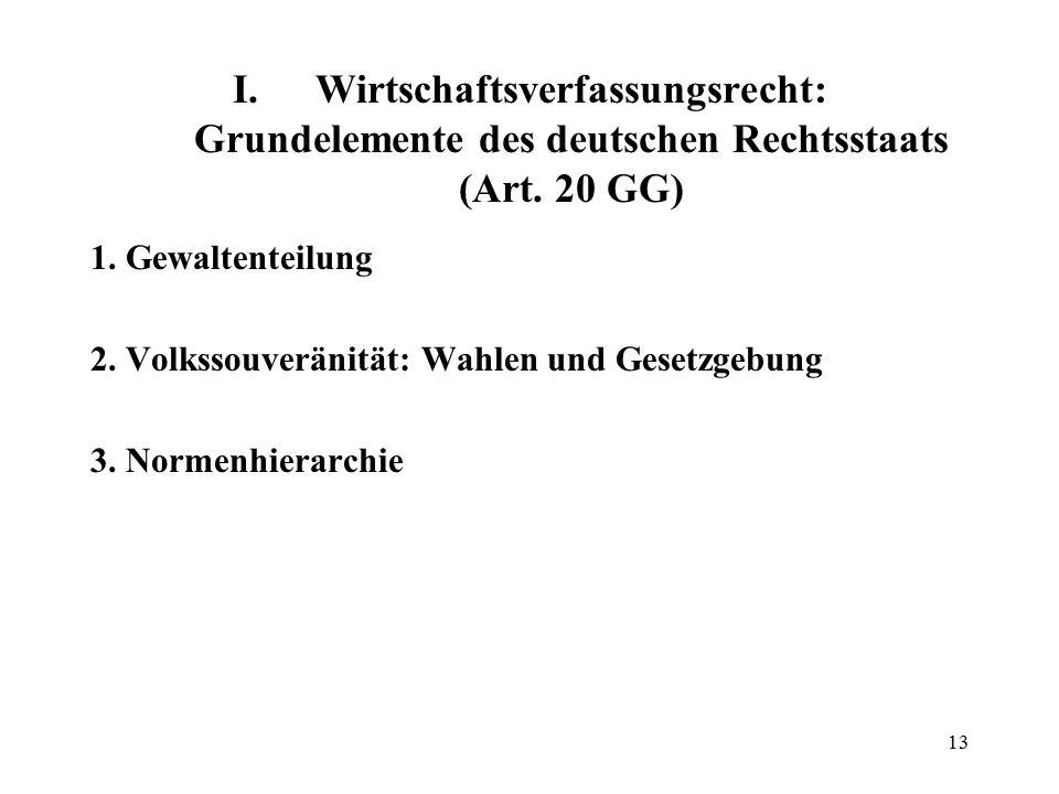 Wirtschaftsverfassungsrecht: Grundelemente des deutschen Rechtsstaats (Art. 20 GG)