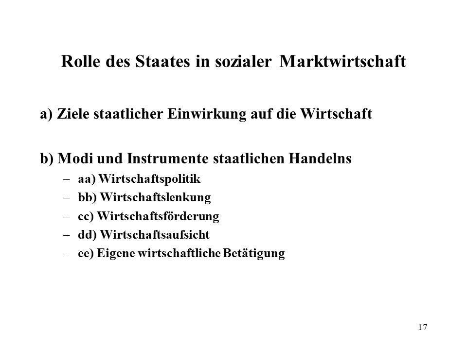 Rolle des Staates in sozialer Marktwirtschaft