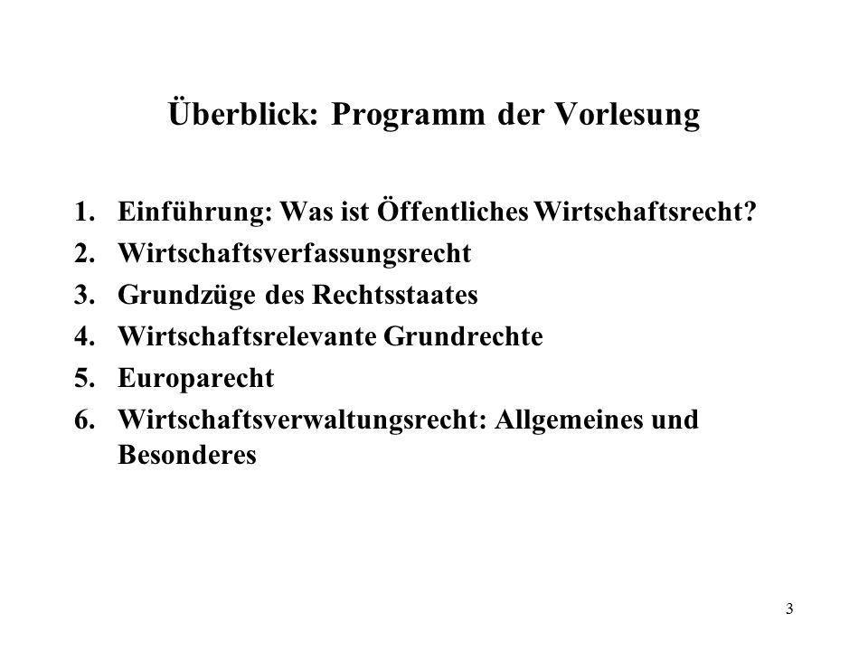 Überblick: Programm der Vorlesung