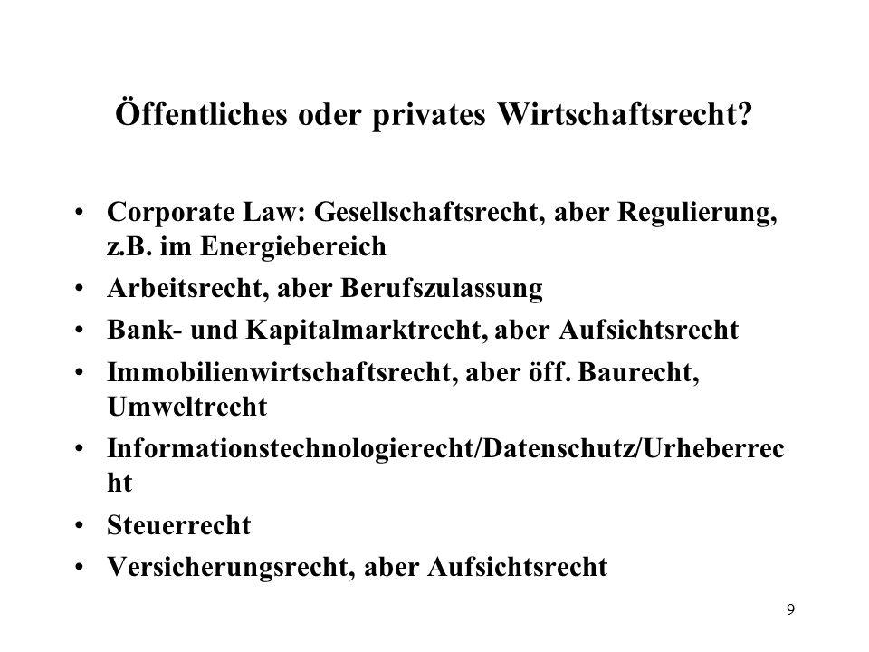 Öffentliches oder privates Wirtschaftsrecht