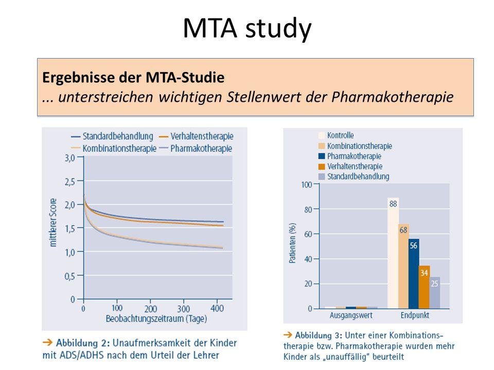 MTA study Ergebnisse der MTA-Studie