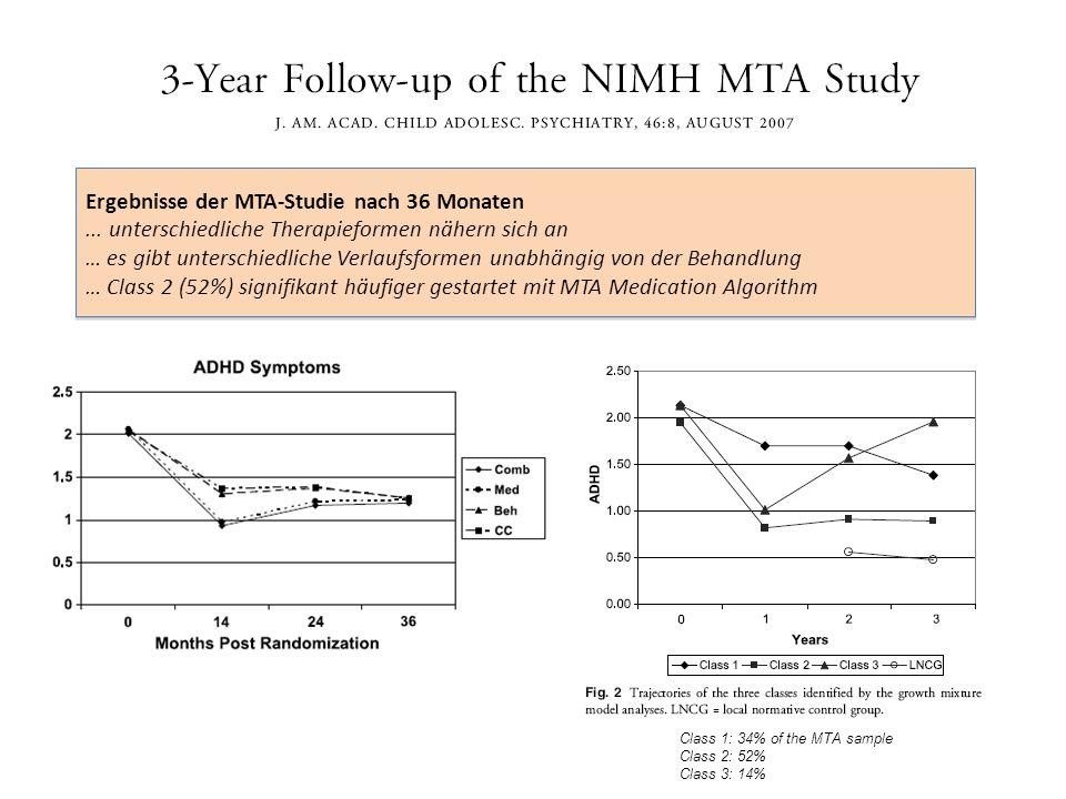 Ergebnisse der MTA-Studie nach 36 Monaten