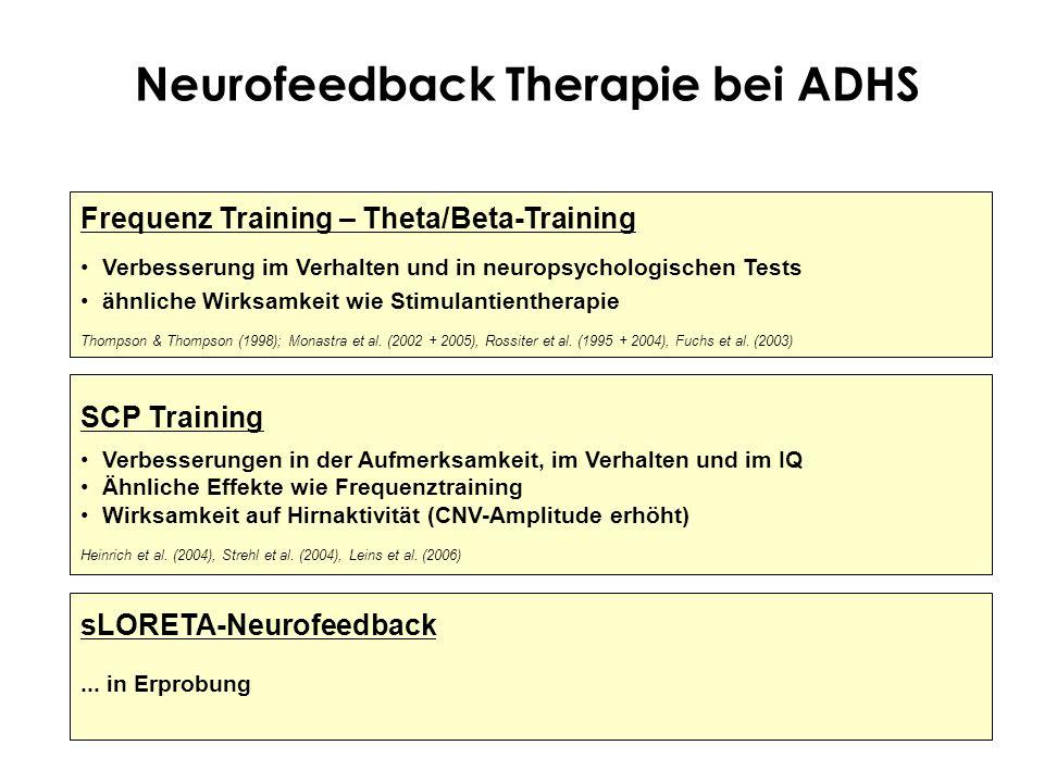 Neurofeedback Therapie bei ADHS