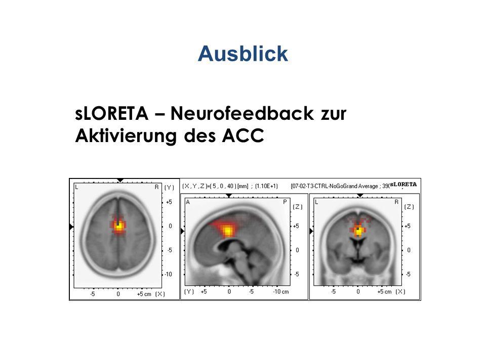 Ausblick sLORETA – Neurofeedback zur Aktivierung des ACC