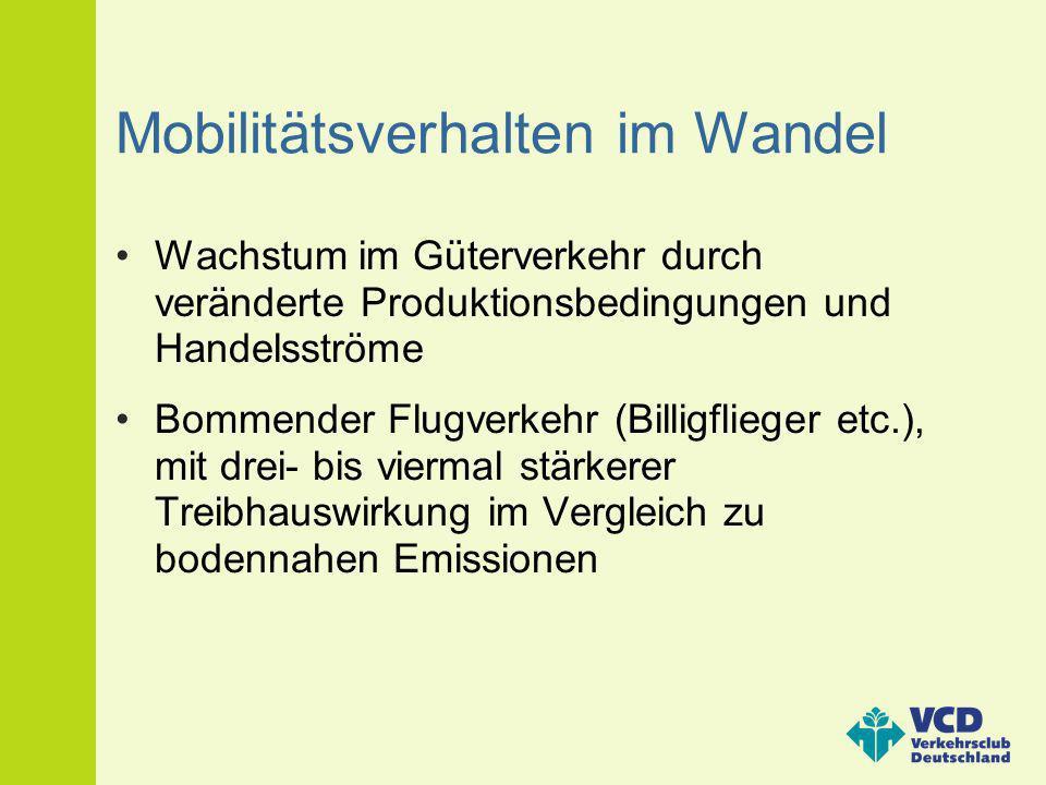 Mobilitätsverhalten im Wandel
